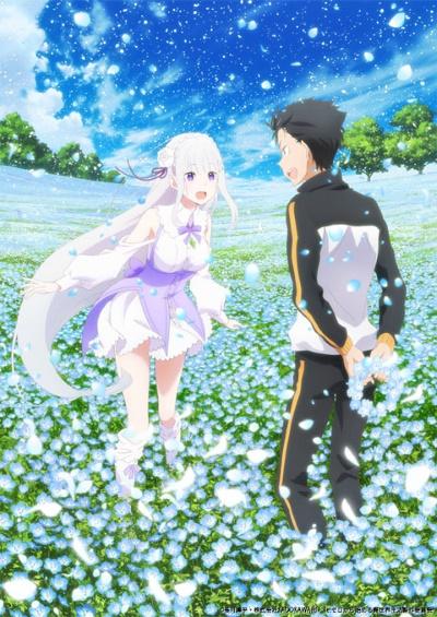 постер аниме Re: Жизнь в альтернативном мире с нуля OVA