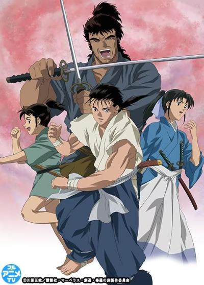 постер аниме Время битв